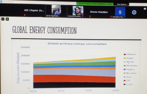 CWEEL Bangladesh 2nd Energy Talks Webinar